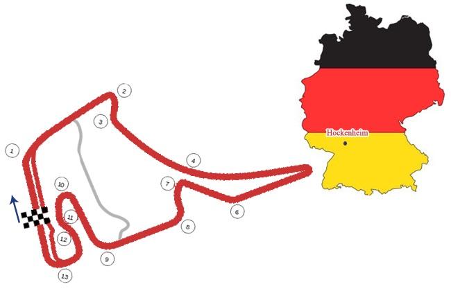 Német nagydíj